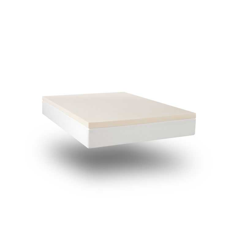 Snug City Single Memory Foam Mattress Topper 2 Inch